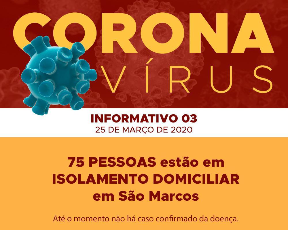 São Marcos tem 75 pessoas em isolamento domiciliar